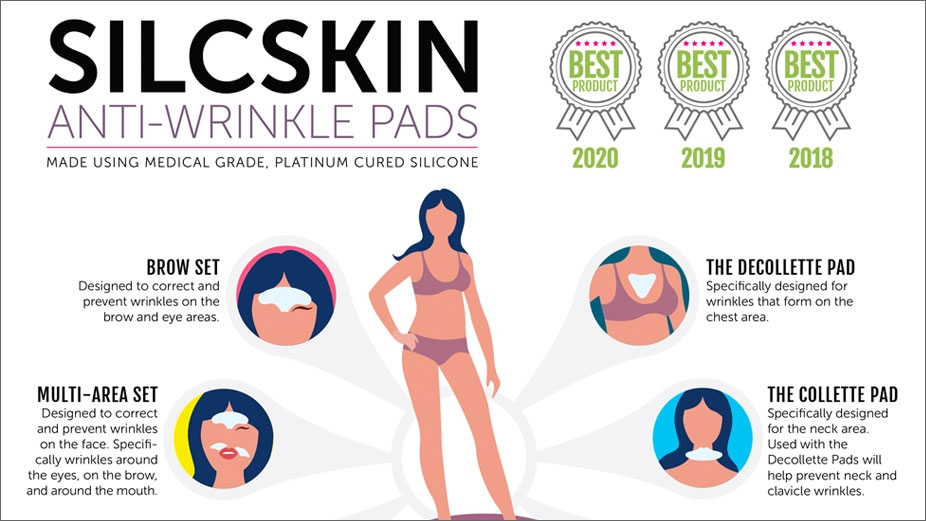SilcSkin-infographic